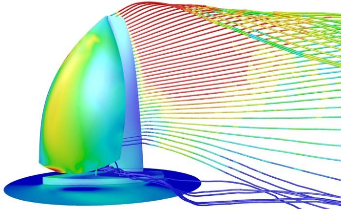 ANSYS FLUENT 計算流體力學軟件